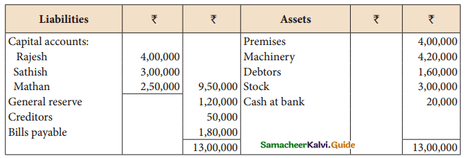 Samacheer Kalvi 12th Accountancy Guide Chapter 6 Retirement and Death of a Partner 38