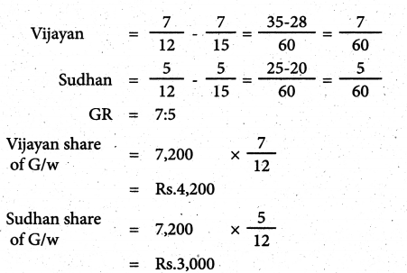 Samacheer Kalvi 12th Accountancy Guide Chapter 6 Retirement and Death of a Partner 49