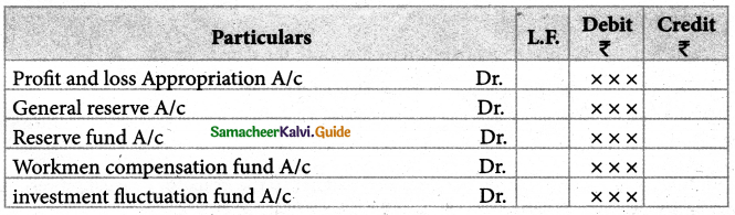 Samacheer Kalvi 12th Accountancy Guide Chapter 6 Retirement and Death of a Partner 54