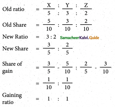 Samacheer Kalvi 12th Accountancy Guide Chapter 6 Retirement and Death of a Partner 62