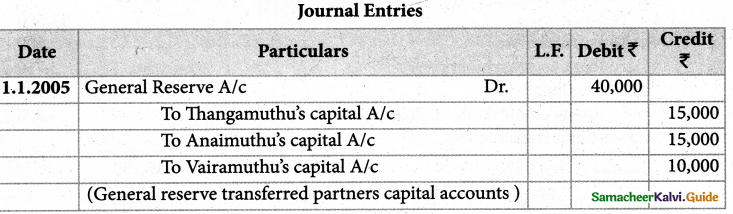 Samacheer Kalvi 12th Accountancy Guide Chapter 6 Retirement and Death of a Partner 66