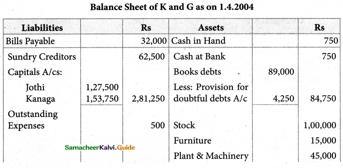 Samacheer Kalvi 12th Accountancy Guide Chapter 6 Retirement and Death of a Partner 73