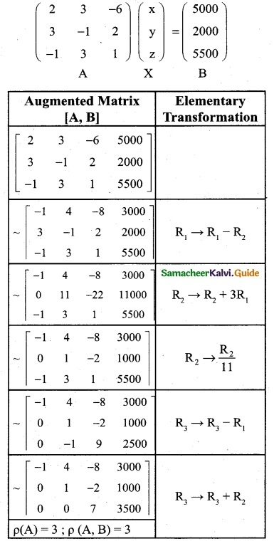 Samacheer Kalvi 12th Business Maths Guide Chapter 1 Applications of Matrices and Determinants Ex 1.1 12
