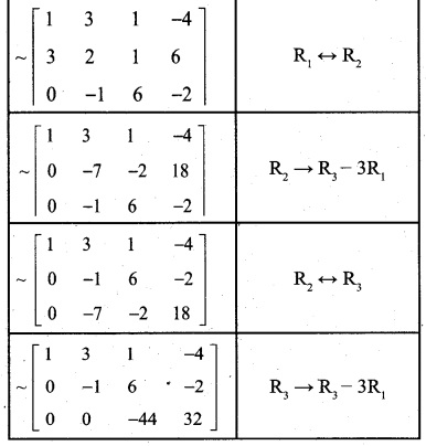 Samacheer Kalvi 12th Business Maths Guide Chapter 1 Applications of Matrices and Determinants Miscellaneous Problems 4