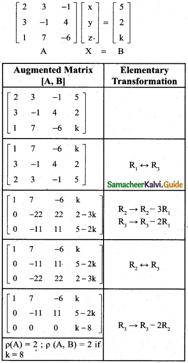 Samacheer Kalvi 12th Business Maths Guide Chapter 1 Applications of Matrices and Determinants Miscellaneous Problems 6