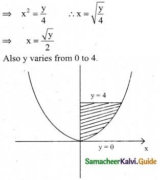 Samacheer Kalvi 12th Business Maths Guide Chapter 3 Integral Calculus II Ex 3.1 7