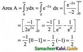 Samacheer Kalvi 12th Business Maths Guide Chapter 3 Integral Calculus II Ex 3.4 2