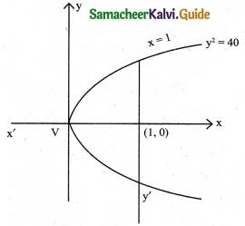 Samacheer Kalvi 12th Business Maths Guide Chapter 3 Integral Calculus II Ex 3.4 9