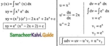 Samacheer Kalvi 12th Business Maths Guide Chapter 4 Differential Equations Ex 4.4 5