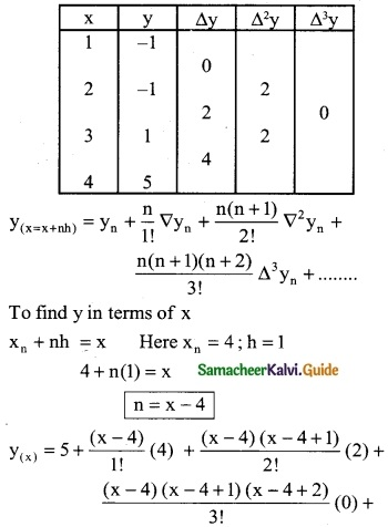 Samacheer Kalvi 12th Business Maths Guide Chapter 5 Numerical Methods Miscellaneous Problems 2