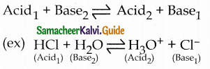Samacheer Kalvi 12th Chemistry Guide Chapter 8 Ionic Equilibrium 15