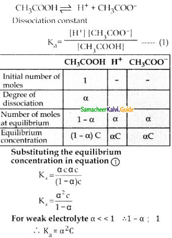 Samacheer Kalvi 12th Chemistry Guide Chapter 8 Ionic Equilibrium 18