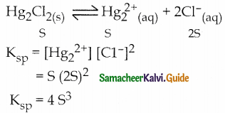 Samacheer Kalvi 12th Chemistry Guide Chapter 8 Ionic Equilibrium 27