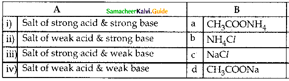 Samacheer Kalvi 12th Chemistry Guide Chapter 8 Ionic Equilibrium 51