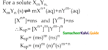 Samacheer Kalvi 12th Chemistry Guide Chapter 8 Ionic Equilibrium 54