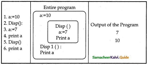Samacheer Kalvi 12th Computer Science Guide Chapter 3 Scoping 2
