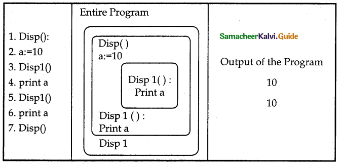 Samacheer Kalvi 12th Computer Science Guide Chapter 3 Scoping 3