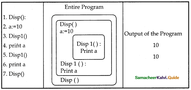 Samacheer Kalvi 12th Computer Science Guide Chapter 3 Scoping 6