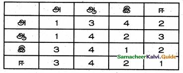 Samacheer Kalvi 12th History Guide Chapter 11 புரட்சிகளின் காலம் 1