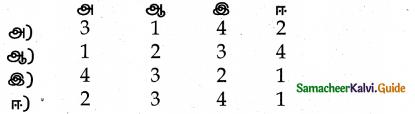 Samacheer Kalvi 12th History Guide Chapter 6 தேசியவாத அரசியலில் வகுப்புவாதம் 1