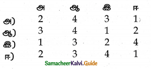 Samacheer Kalvi 12th History Guide Chapter 6 தேசியவாத அரசியலில் வகுப்புவாதம் 2