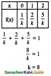 Samacheer Kalvi 12th Maths Guide Chapter 11 Probability Distributions Ex 11.2 15