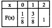 Samacheer Kalvi 12th Maths Guide Chapter 11 Probability Distributions Ex 11.2 16
