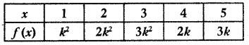 Samacheer Kalvi 12th Maths Guide Chapter 11 Probability Distributions Ex 11.2 20