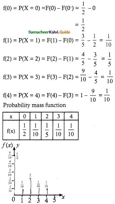Samacheer Kalvi 12th Maths Guide Chapter 11 Probability Distributions Ex 11.2 23