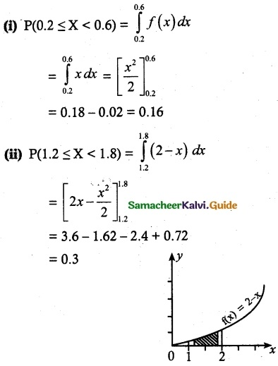 Samacheer Kalvi 12th Maths Guide Chapter 11 Probability Distributions Ex 11.3 4
