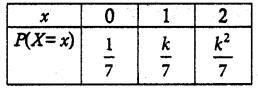 Samacheer Kalvi 12th Maths Guide Chapter 11 Probability Distributions Ex 11.6 15