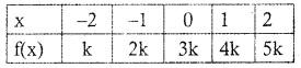 Samacheer Kalvi 12th Maths Guide Chapter 11 Probability Distributions Ex 11.6 17
