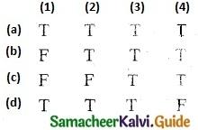 Samacheer Kalvi 12th Maths Guide Chapter 12 Discrete Mathematics Ex 12.3 6