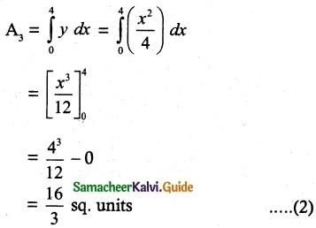 Samacheer Kalvi 12th Maths Guide Chapter 9 Applications of Integration Ex 9.8 10