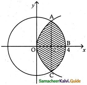 Samacheer Kalvi 12th Maths Guide Chapter 9 Applications of Integration Ex 9.8 14