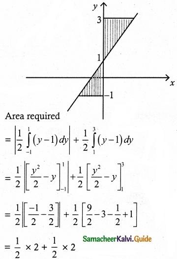 Samacheer Kalvi 12th Maths Guide Chapter 9 Applications of Integration Ex 9.8 2