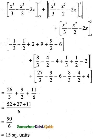 Samacheer Kalvi 12th Maths Guide Chapter 9 Applications of Integration Ex 9.8 4