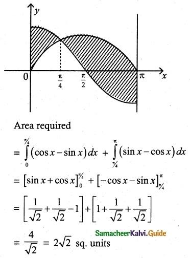 Samacheer Kalvi 12th Maths Guide Chapter 9 Applications of Integration Ex 9.8 6