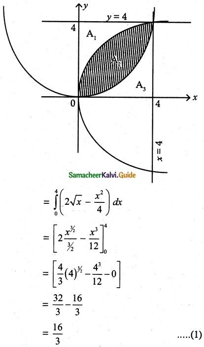 Samacheer Kalvi 12th Maths Guide Chapter 9 Applications of Integration Ex 9.8 9