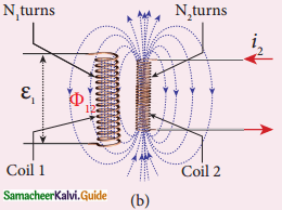 Samacheer Kalvi 12th Physics Guide Chapter 4 Electromagnetic Induction and Alternating Current 25