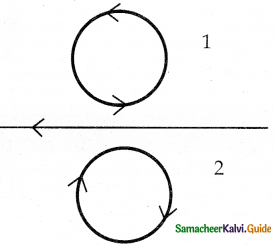 Samacheer Kalvi 12th Physics Guide Chapter 4 Electromagnetic Induction and Alternating Current 61