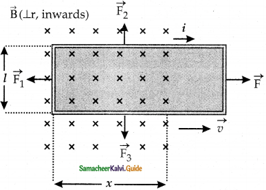 Samacheer Kalvi 12th Physics Guide Chapter 4 Electromagnetic Induction and Alternating Current 79