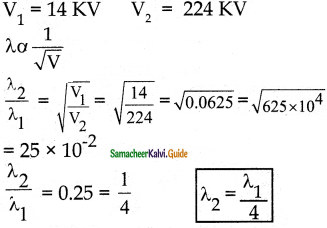 Samacheer Kalvi 12th Physics Guide Chapter 7 Dual Nature of Radiation and Matter 2
