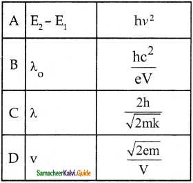 Samacheer Kalvi 12th Physics Guide Chapter 7 Dual Nature of Radiation and Matter 33