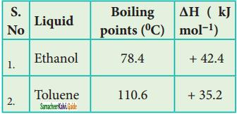 Samacheer Kalvi 11th Chemistry Guide Chapter 7 Thermodynamics 6