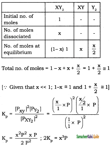 Samacheer Kalvi 11th Chemistry Guide Chapter 8 Physical and Chemical Equilibrium 14