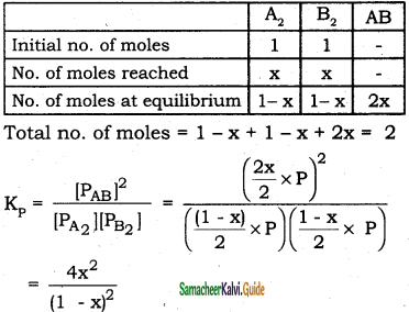 Samacheer Kalvi 11th Chemistry Guide Chapter 8 Physical and Chemical Equilibrium 15