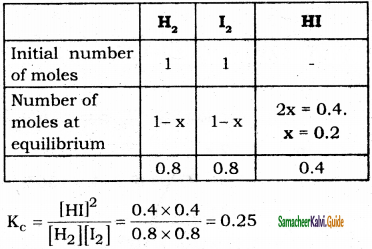 Samacheer Kalvi 11th Chemistry Guide Chapter 8 Physical and Chemical Equilibrium 25