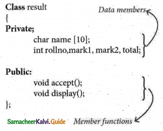 Samacheer Kalvi 11th Computer Science Guide Chapter 14 Classes and Objects 7