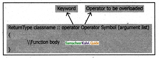 Samacheer Kalvi 11th Computer Science Guide Chapter 15 Polymorphism 5